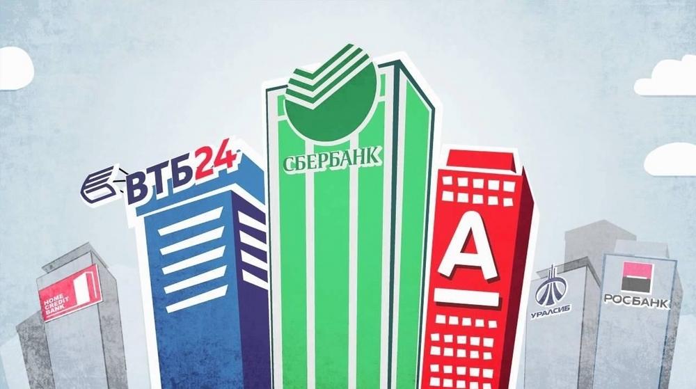 Список банков в алфавитном порядке