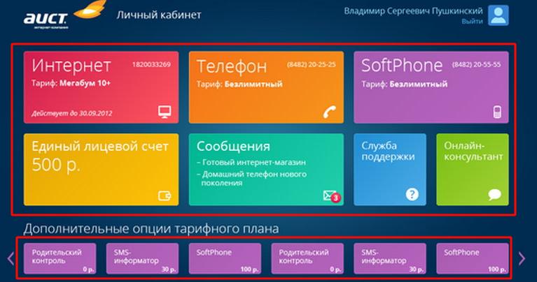 Основные функции личного кабинета Аист онлайн
