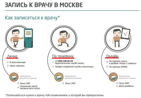 Записаться к врачу через интернет на Госуслугах Москвы