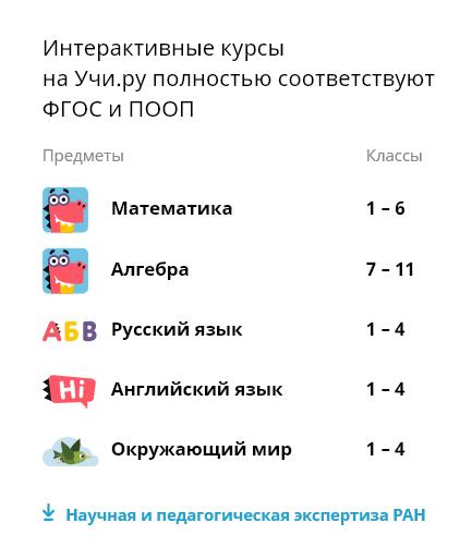 Для каких классов рассчитан Учи.ру