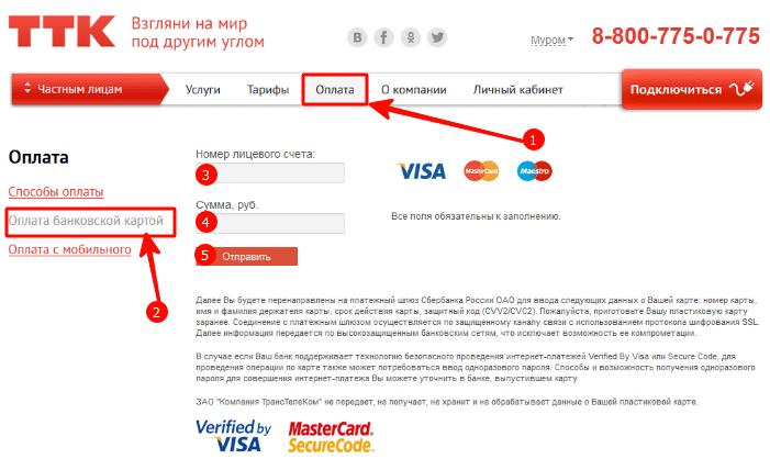 Оплата банковской картой через интернет в личном кабинете