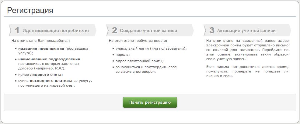 Регистрация личного кабинета КрымЭнерго